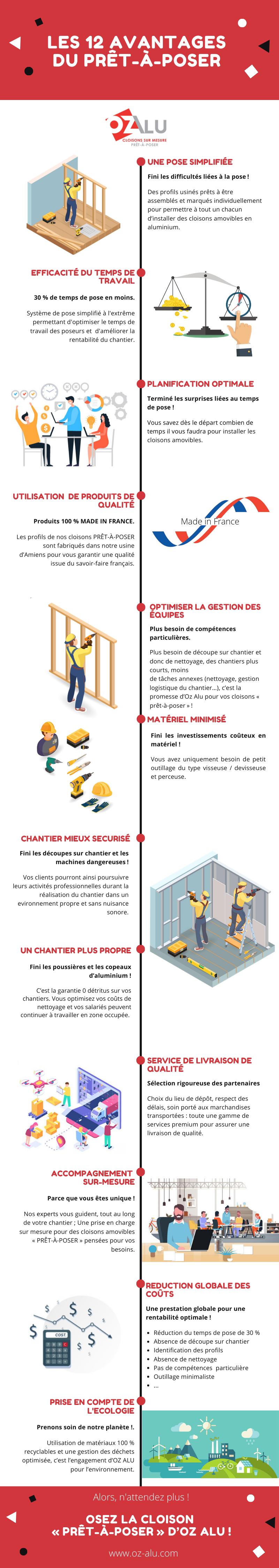 infographie - les 12 avantages du pret-a-poser