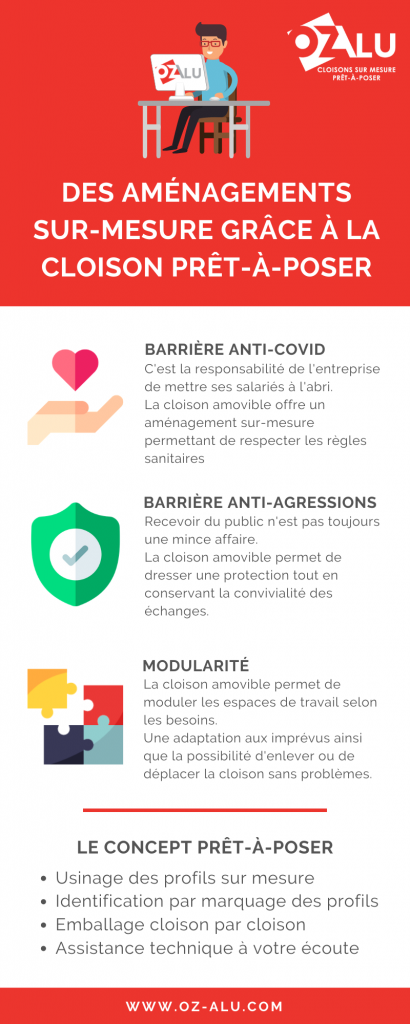 Infographie des aménagements et le Prêt-à-Poser