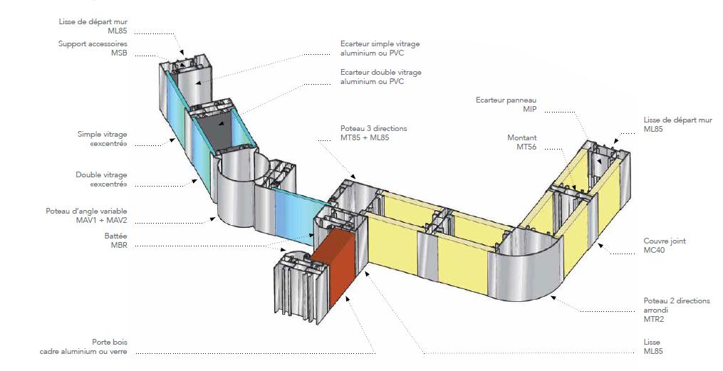 vue 3D de la cloison amovible mistral 85