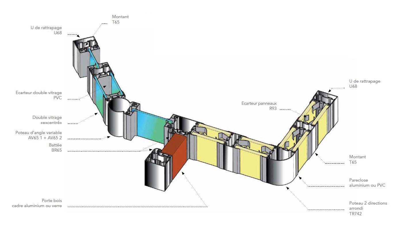 vue 3D de la cloison amovible Série 65